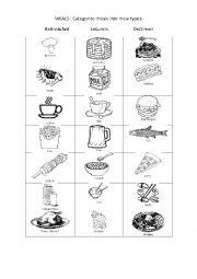 english worksheets categorize meals. Black Bedroom Furniture Sets. Home Design Ideas