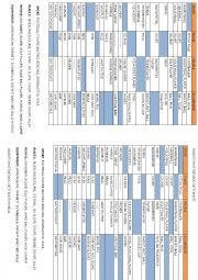 English Worksheet: Sports-Equipment-players