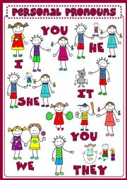 English Worksheet: Personal pronouns - poster