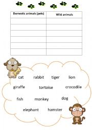 English Worksheet: Starter - Domestic/Wild Animals
