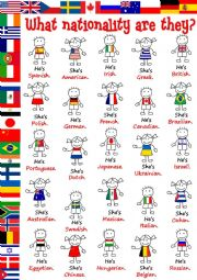 English Worksheet: What nationality are they? - poster