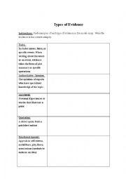 English Worksheet: Types of Persuasive Evidence