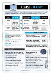English Worksheet: I WISH/IF ONLY