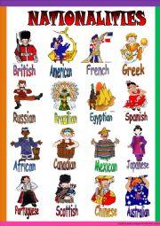 Nationalities - Poster