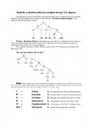 English Worksheet: Syntax-Tree diagram