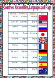 countries,  languages, nationalities and flags