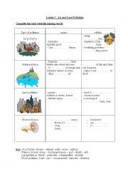 english worksheets pollution worksheets page 16. Black Bedroom Furniture Sets. Home Design Ideas