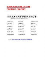 present perfect: form+use+activity