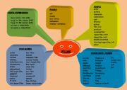 English Worksheet: Cinema and Films Vocabulary