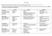 English Worksheet: Pollution: causes, effects and solutions.