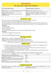 grammar summary