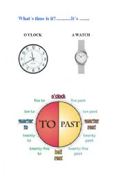 What´s time is?