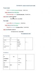 THE PASSIVE FORM - substitution table