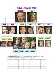 English Worksheet: Spanish Royal family tree