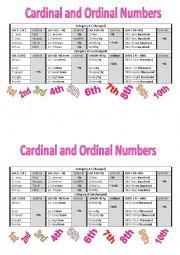 English Worksheet: cardinal  and ordinal numbers