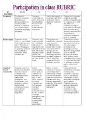 English Worksheet: Participation in Class Rubric