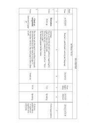 English Worksheet: family ties lesson plan
