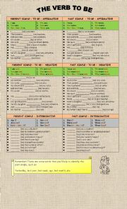 English Worksheet: review verb to be tenses
