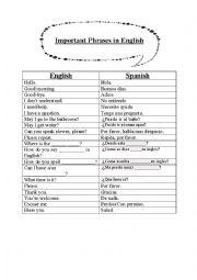English Worksheet: Important Phrases