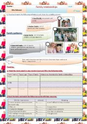 English Worksheet: family relationships(9th form )