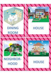 House cutaways Flashcards
