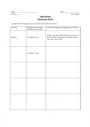 Worksheet John Henry Worksheets english worksheets john henry character chart worksheet chart