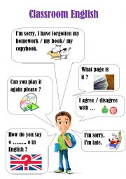 English Worksheet: Classroom English poster (1)