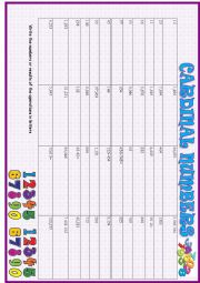 Big numbers and maths operations: writing practice