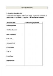 English Worksheet: Presentation of a 5 minutes film :Grocery Store Wars, a parody of Star Wars Part 2