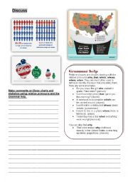 English Worksheet: Discuss about Obesity