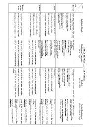 tenses table pdf free download