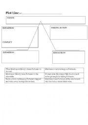 the cask of amontillado plot line exercise. Black Bedroom Furniture Sets. Home Design Ideas
