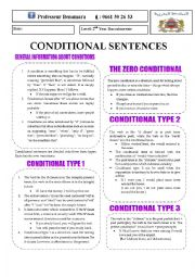 English Worksheet: Recapitulation of Conditional sentences type 0 / 1 / 2 / 3