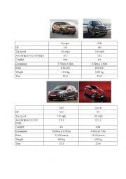 english worksheets comparer 2 voitures. Black Bedroom Furniture Sets. Home Design Ideas