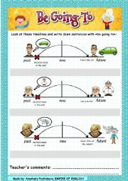 English Worksheet: be going to for planned actions + video