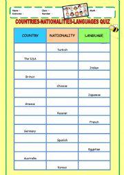 English Worksheet: Countries-Nationalities-Languages Quiz