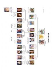 The Royal Baby Family Tree