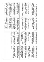 English Worksheet: Extreme adjectives- Where shall we eat?