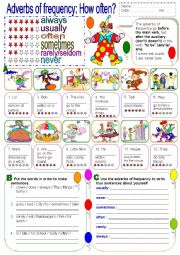 Adverbs of frequency - CARNIVAL THEME