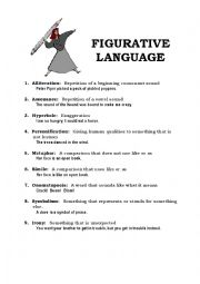 Figurative Language & Examples