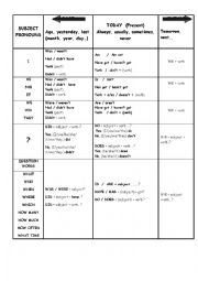 English Worksheet: Grammar chart