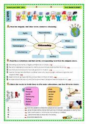 Citizenship - Vocabulary