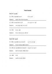 s z iz t d id pronunciation exercises pdf
