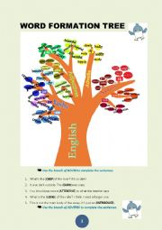 WORD FORMATION TREE