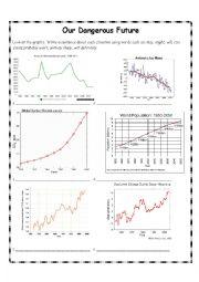 Our Dangerous Future Graph Activity