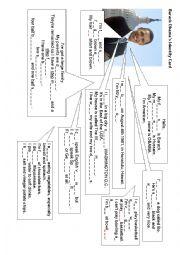 Barack Obama´s identity card
