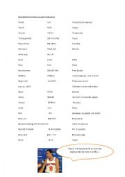 English Worksheet: Basketball vocabulary