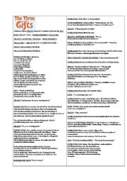 University of wisconsin madison essay topics