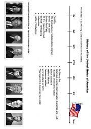 Brief American history