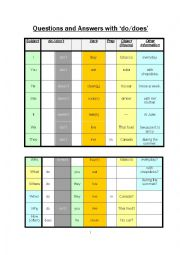 English Worksheet: Yes/No, Or, 5W Questions with �do�